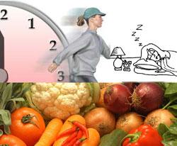 วิธีลดน้ำหนักระยะยาว